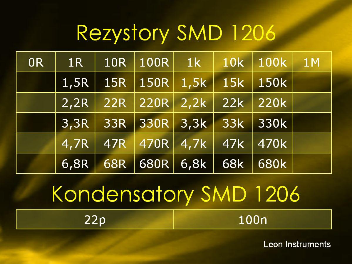 Zestaw 1000 elementów SMD 1206 tabela wartości