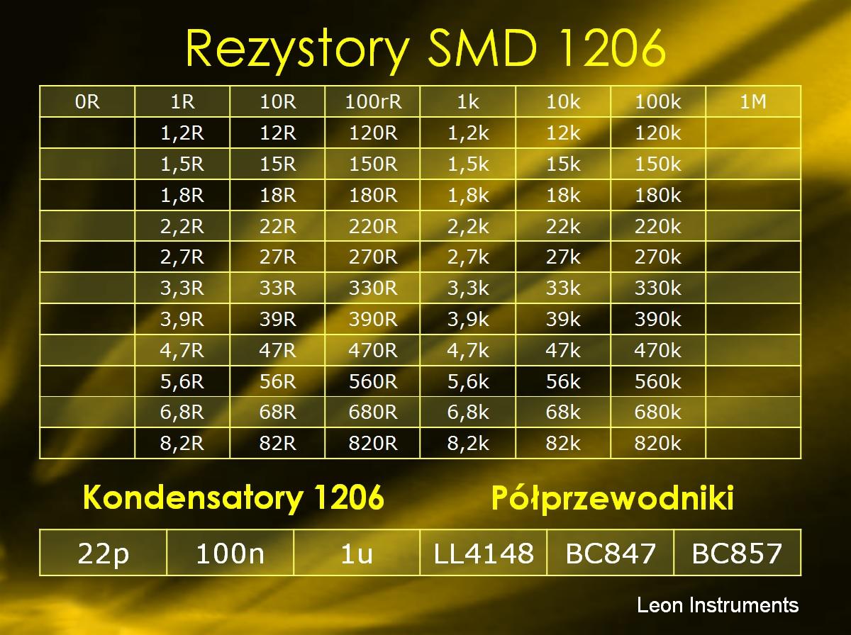 Zestaw 2000 elementów SMD 1206 tabela wartości