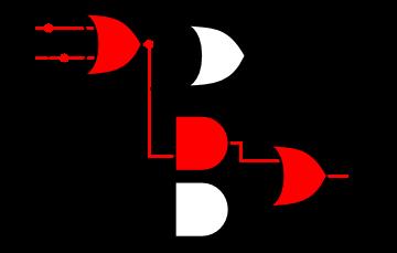 Schemat FPGA
