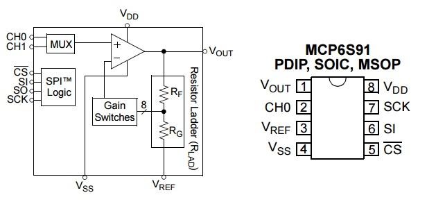 MCP6S9 pinout