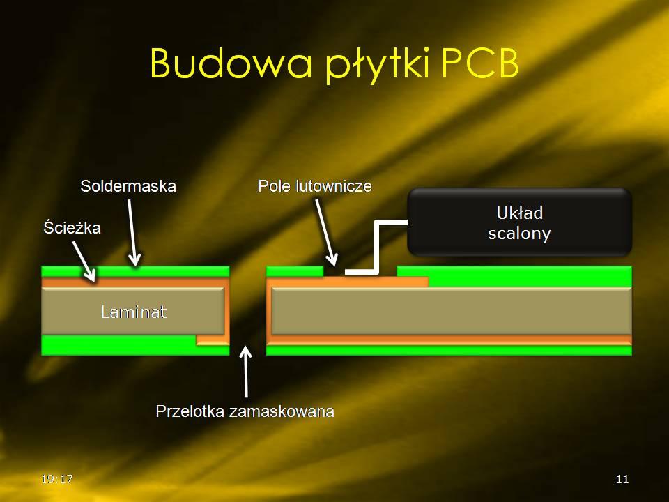 Budowa płytki PCB