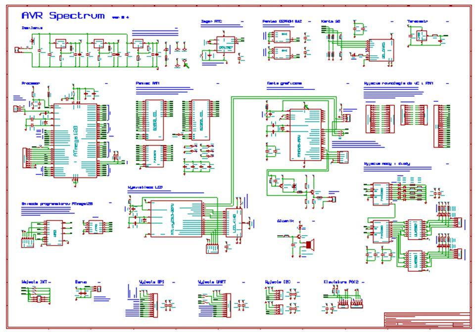 Skomplikowany schemat blokowy