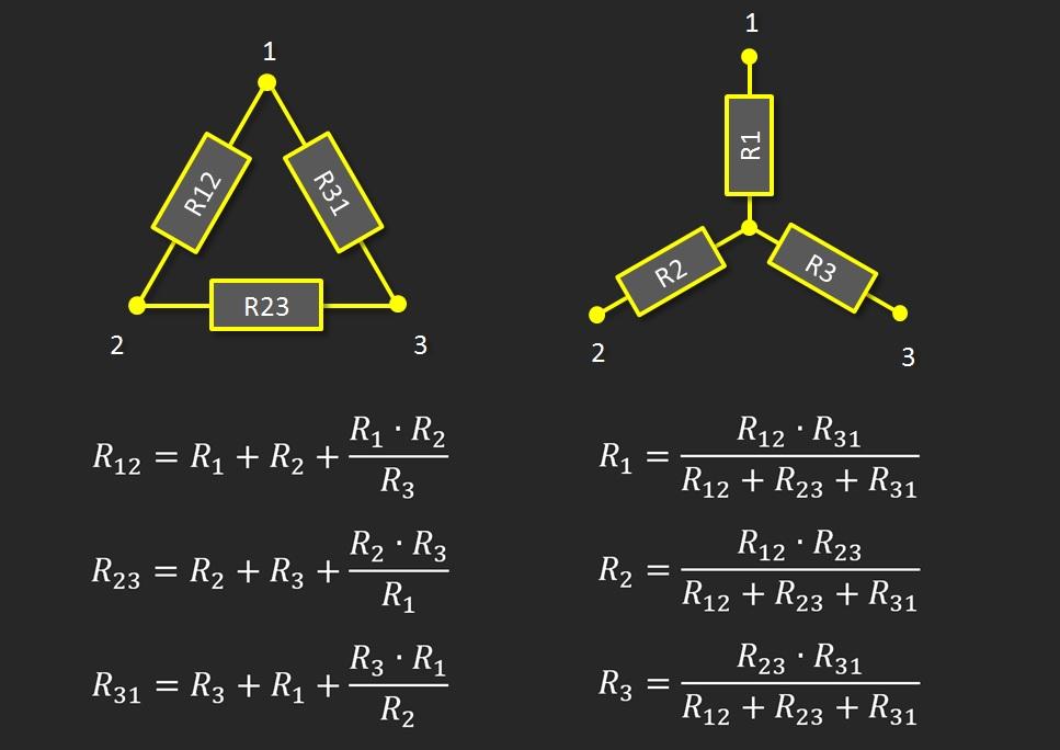Transfiguracja gwiazda trójkąt schemat wzory