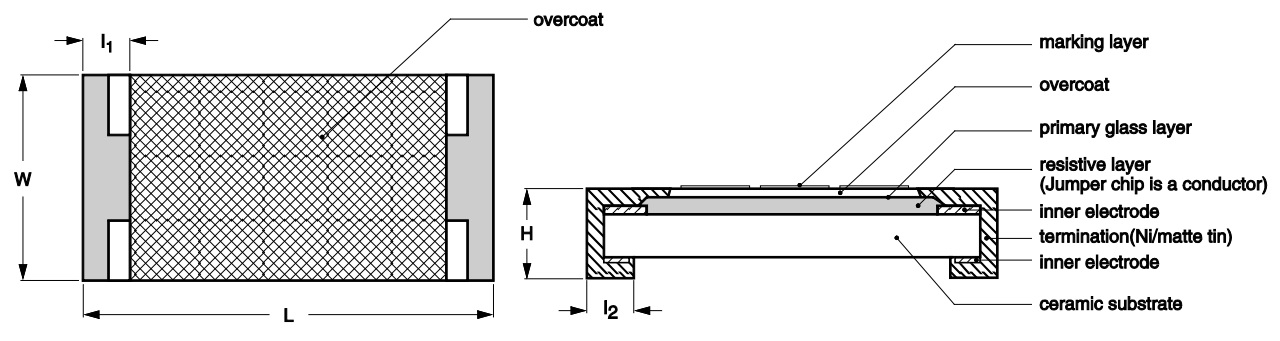 Wymiary elementów SMD