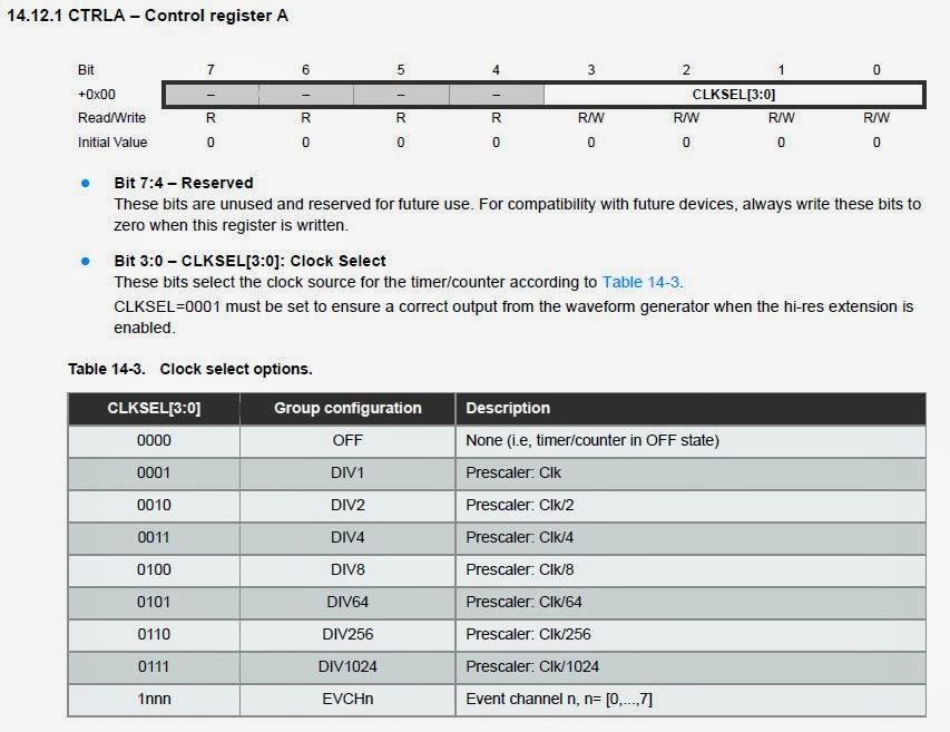 XMEGA konfiguracja rejestrów