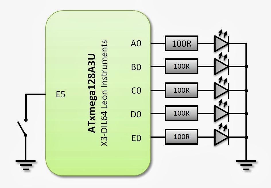 XMEGA porty schemat