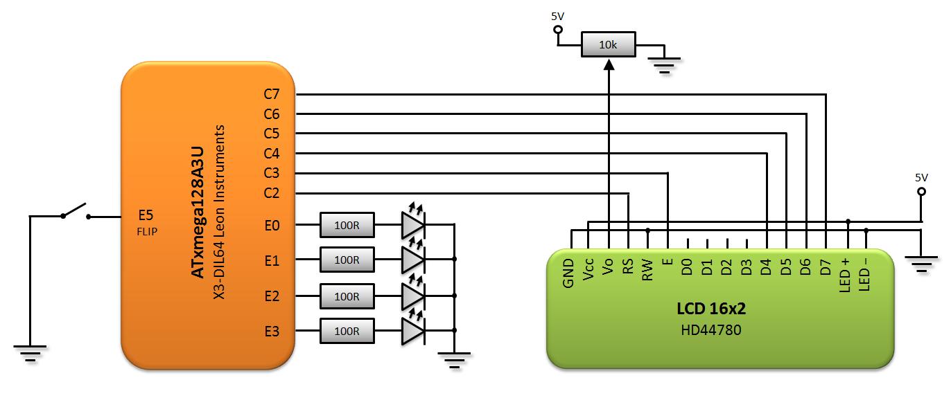 Schemat układu z PWM