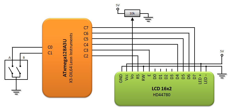 XMEGA schemat enkoder obrotowy